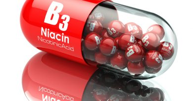 Vitamin B3 capsule. Pill with Niacin or nicotinic acid. Dietary supplements. 3d illustration