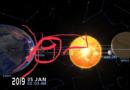 Jirkovou optikou (337. Válka Slunce a Měsíce, příběh o cukru pokračuje! 1/2)