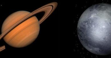 Časová osa konjunkce Saturnu a Pluta v letech 2019-2020-2021 a její karmický význam (2/2)